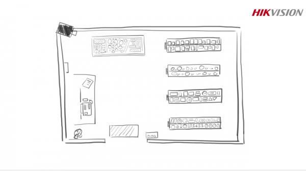 Demo:  Cámara 4 Mega Pixeles con visión panorámica  360°